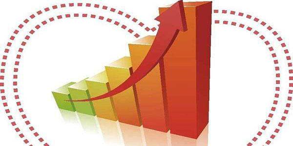 2020年的中国PCB产业现状及发展趋势